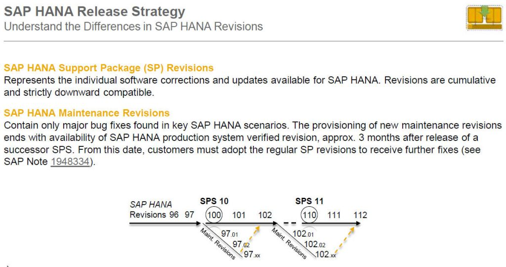 SAP HANA Revision Update(Web browser Method)
