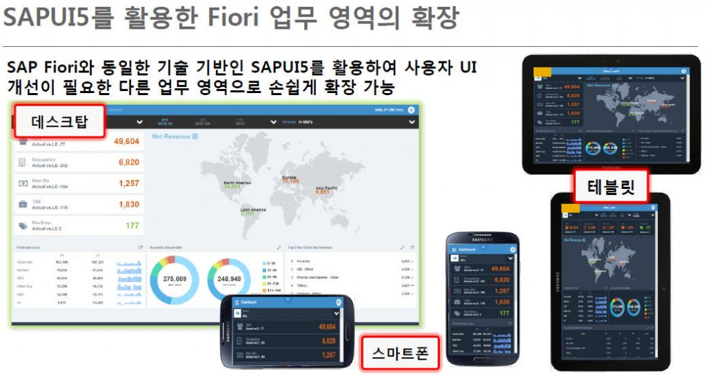 S/4 HANA에서 SAP Fiori 설치
