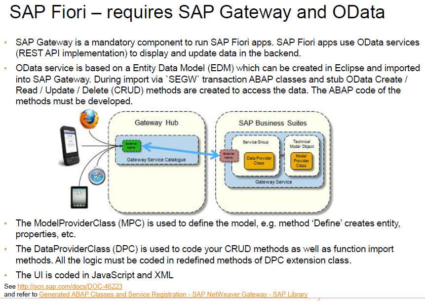 Installiation of SAP Fiori on S/4 HANA 1709 – SAP S/4 HANA